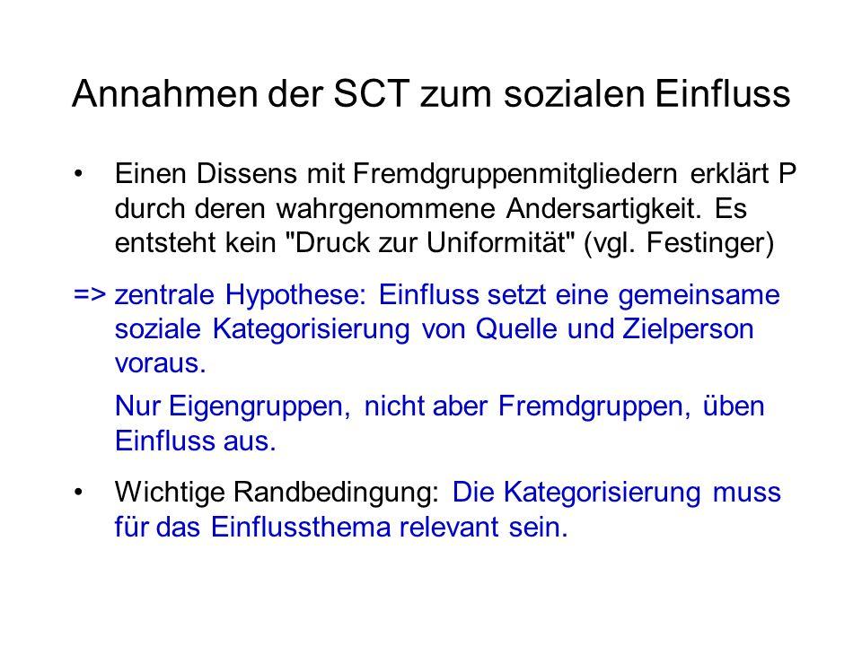Annahmen der SCT zum sozialen Einfluss Einen Dissens mit Fremdgruppenmitgliedern erklärt P durch deren wahrgenommene Andersartigkeit.