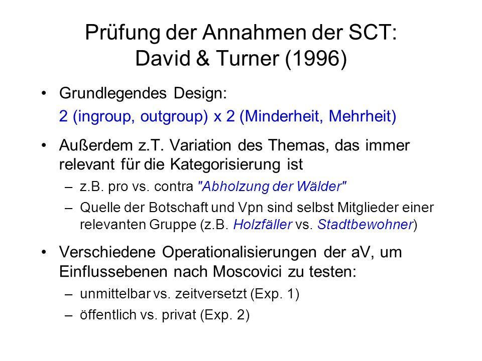 Prüfung der Annahmen der SCT: David & Turner (1996) Grundlegendes Design: 2 (ingroup, outgroup) x 2 (Minderheit, Mehrheit) Außerdem z.T.