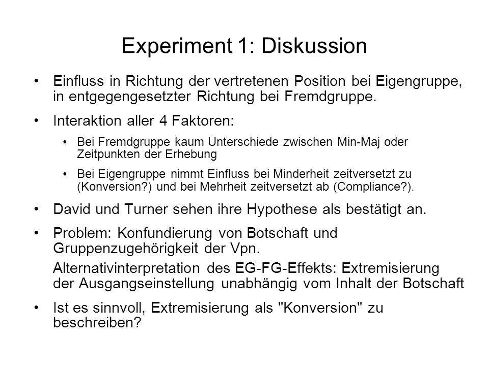 Experiment 1: Diskussion Einfluss in Richtung der vertretenen Position bei Eigengruppe, in entgegengesetzter Richtung bei Fremdgruppe. Interaktion all