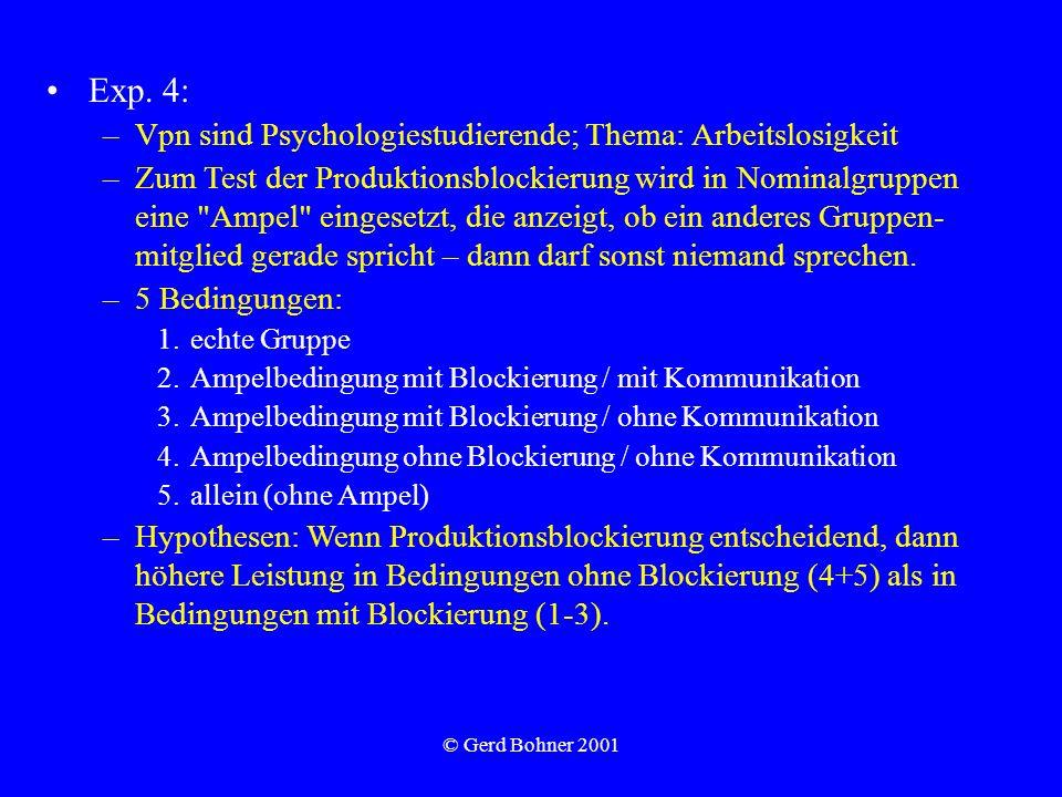 © Gerd Bohner 2001 Exp. 4: –Vpn sind Psychologiestudierende; Thema: Arbeitslosigkeit –Zum Test der Produktionsblockierung wird in Nominalgruppen eine