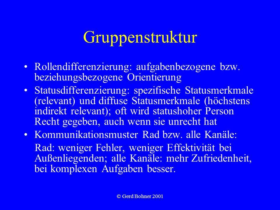 © Gerd Bohner 2001 Gruppenstruktur Rollendifferenzierung: aufgabenbezogene bzw. beziehungsbezogene Orientierung Statusdifferenzierung: spezifische Sta