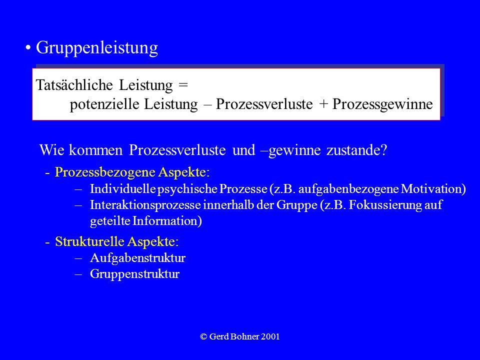© Gerd Bohner 2001 Schlüsseluntersuchungen von Diehl & Stroebe (1987) zum Test dreier Erklärungsansätze: 1.Motivationsverluste durch Trittbrettfahren (Exp.