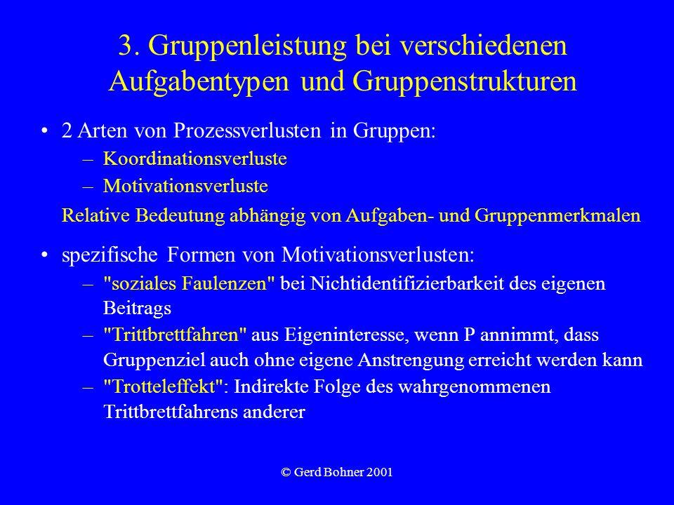 © Gerd Bohner 2001 3. Gruppenleistung bei verschiedenen Aufgabentypen und Gruppenstrukturen 2 Arten von Prozessverlusten in Gruppen: –Koordinationsver