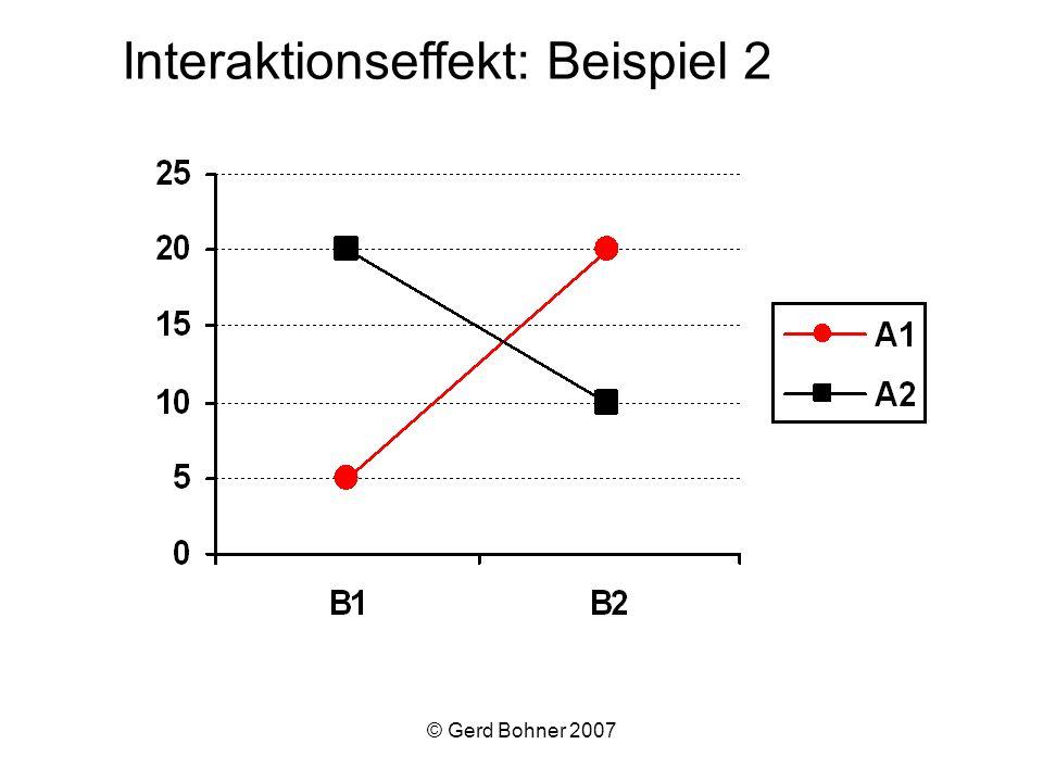 © Gerd Bohner 2007 Interaktionseffekt: Beispiel 2