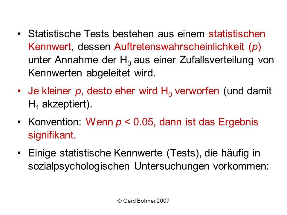 © Gerd Bohner 2007 Statistische Tests bestehen aus einem statistischen Kennwert, dessen Auftretenswahrscheinlichkeit (p) unter Annahme der H 0 aus ein