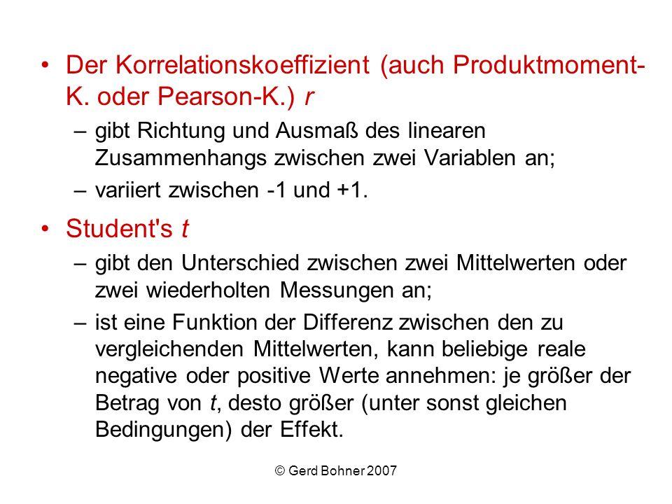 © Gerd Bohner 2007 Der Korrelationskoeffizient (auch Produktmoment- K. oder Pearson-K.) r –gibt Richtung und Ausmaß des linearen Zusammenhangs zwische