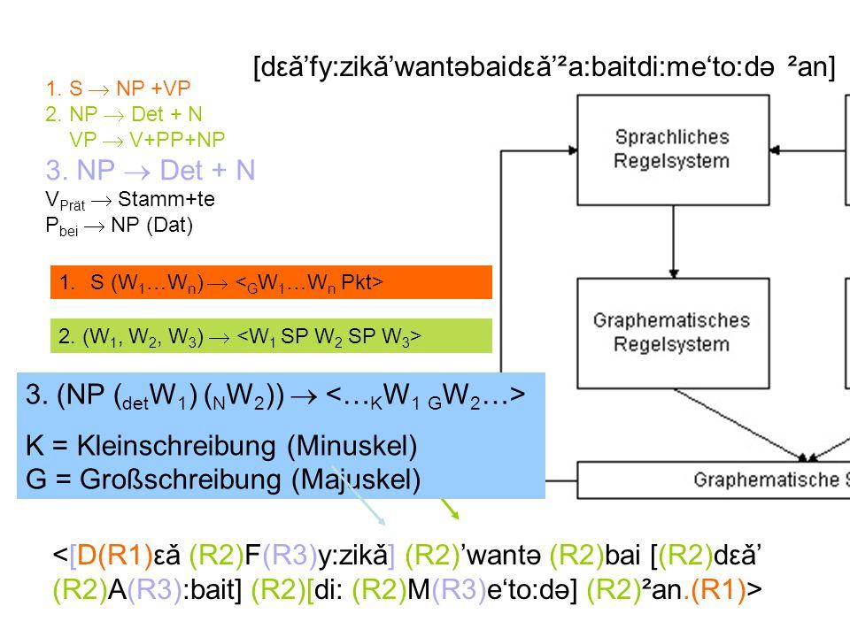 1. S NP +VP 2. NP Det + N VP V+PP+NP 3. NP Det + N V Prät Stamm+te P bei NP (Dat) [dεǎfy:zikǎwantəbaidεǎ²a:baitdi:meto:də ²an] 1.S (W 1 …W n ) 2. (W 1