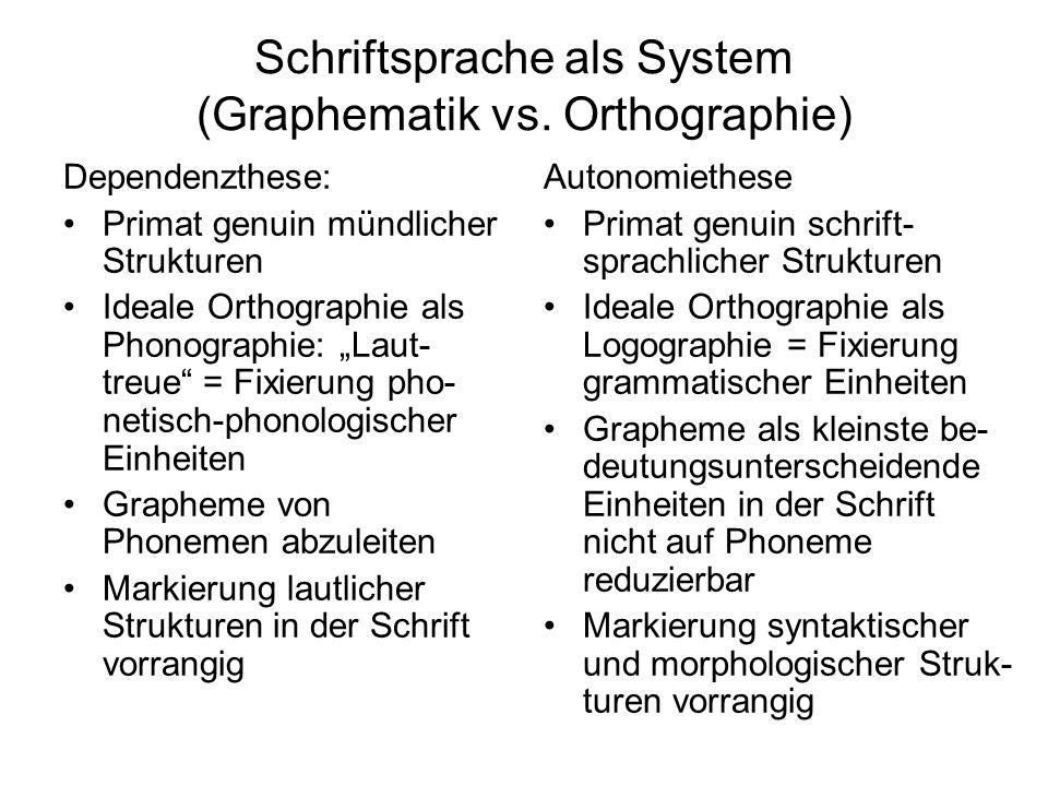 Das Schriftsystem Teil des Sprachsystems eigenständige Funktionsweise, nicht nur aus Phonologie abgeleitet wachsende Bedeutung in modernen Gesellschaften Kann man (wenigstens) Schriftsprache lehren.