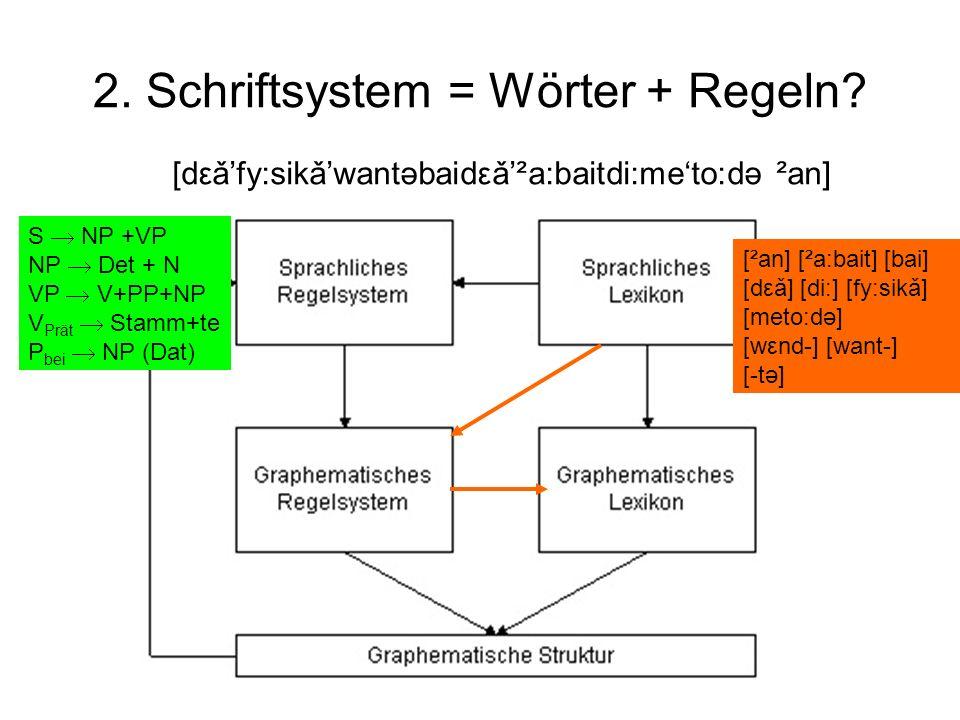 [dεǎfy:zikǎwantəbaidεǎ²a:baitdi:meto:də ²an] [²an] [²a:bait] [bai] [dεǎ] [di:] [fy:zikǎ] [meto:də] [vεnd-] [vant-] [-tə] GPK- Regeln: ai ǎ ε ə i: y: o: z v f t … Vom Lexikon über das graphematische Regelsystem