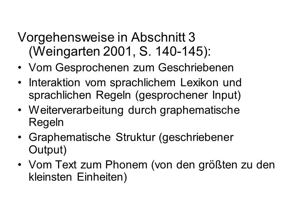 Vorgehensweise in Abschnitt 3 (Weingarten 2001, S. 140-145): Vom Gesprochenen zum Geschriebenen Interaktion vom sprachlichem Lexikon und sprachlichen
