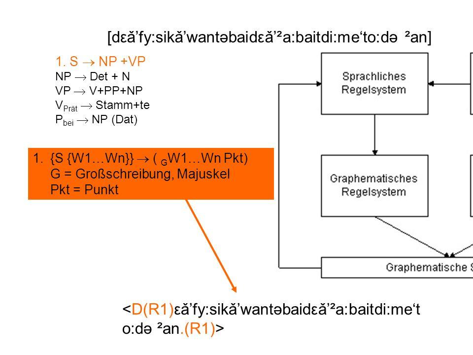 1. S NP +VP NP Det + N VP V+PP+NP V Prät Stamm+te P bei NP (Dat) [dεǎfy:sikǎwantəbaidεǎ²a:baitdi:meto:də ²an] 1.{S {W1…Wn}} ( G W1…Wn Pkt) G = Großsch