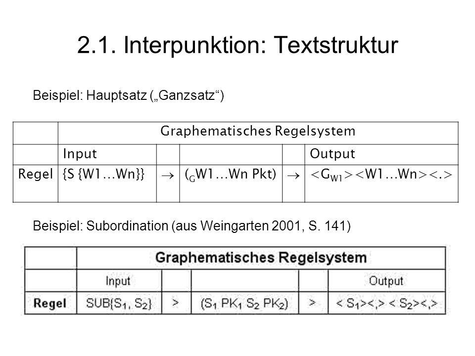 2.1. Interpunktion: Textstruktur Graphematisches Regelsystem InputOutput Regel{S {W1…Wn}} ( G W1…Wn Pkt) Beispiel: Subordination (aus Weingarten 2001,