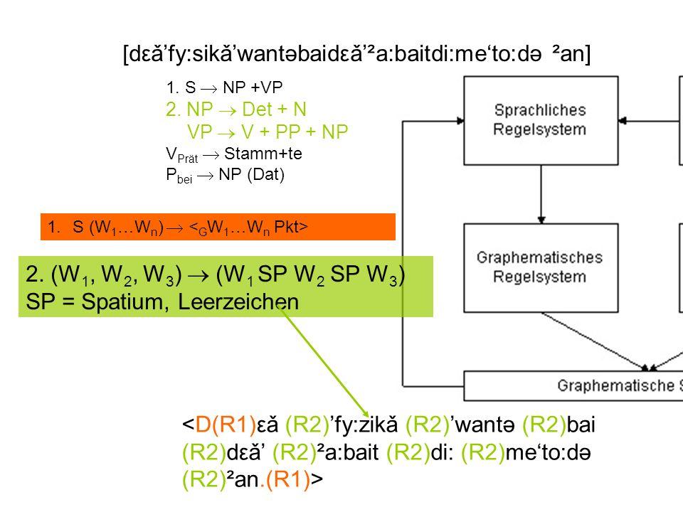 1. S NP +VP 2. NP Det + N VP V + PP + NP V Prät Stamm+te P bei NP (Dat) [dεǎfy:sikǎwantəbaidεǎ²a:baitdi:meto:də ²an] 1.S (W 1 …W n ) 2. (W 1, W 2, W 3