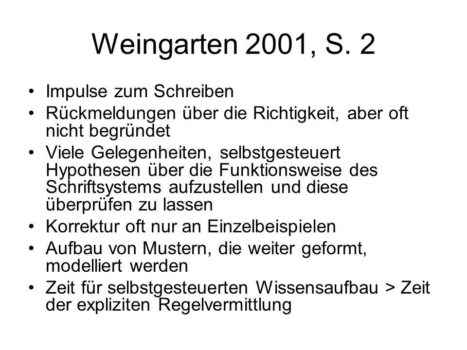 Weingarten 2001, S. 2 Impulse zum Schreiben Rückmeldungen über die Richtigkeit, aber oft nicht begründet Viele Gelegenheiten, selbstgesteuert Hypothes