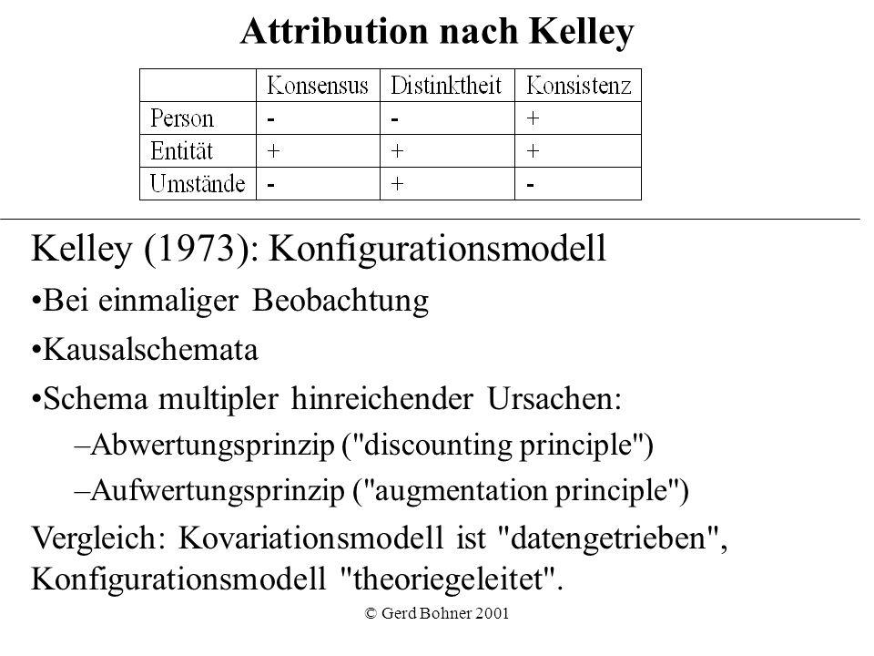 © Gerd Bohner 2001 Attribution nach Kelley Kelley (1973): Konfigurationsmodell Bei einmaliger Beobachtung Kausalschemata Schema multipler hinreichende