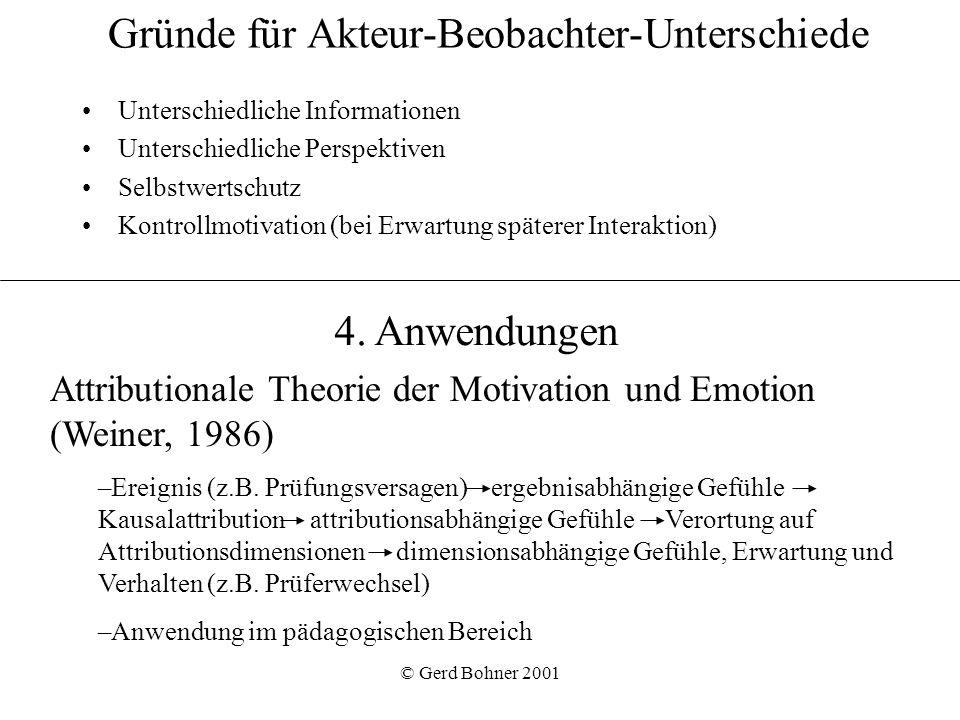 © Gerd Bohner 2001 Gründe für Akteur-Beobachter-Unterschiede Unterschiedliche Informationen Unterschiedliche Perspektiven Selbstwertschutz Kontrollmot