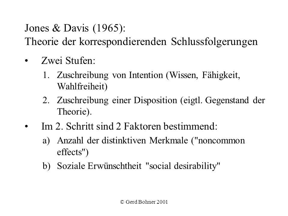 © Gerd Bohner 2001 Jones & Davis (1965): Theorie der korrespondierenden Schlussfolgerungen Zwei Stufen: 1.Zuschreibung von Intention (Wissen, Fähigkei