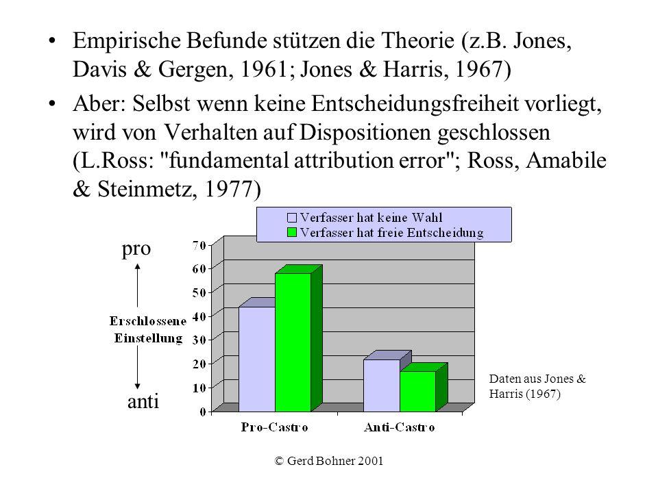 © Gerd Bohner 2001 Kelley (1973): Kovariationsmodell Kovariation als notwendige Bedingung für Kausalität: Ursache und Wirkung müssen zusammen auftreten.