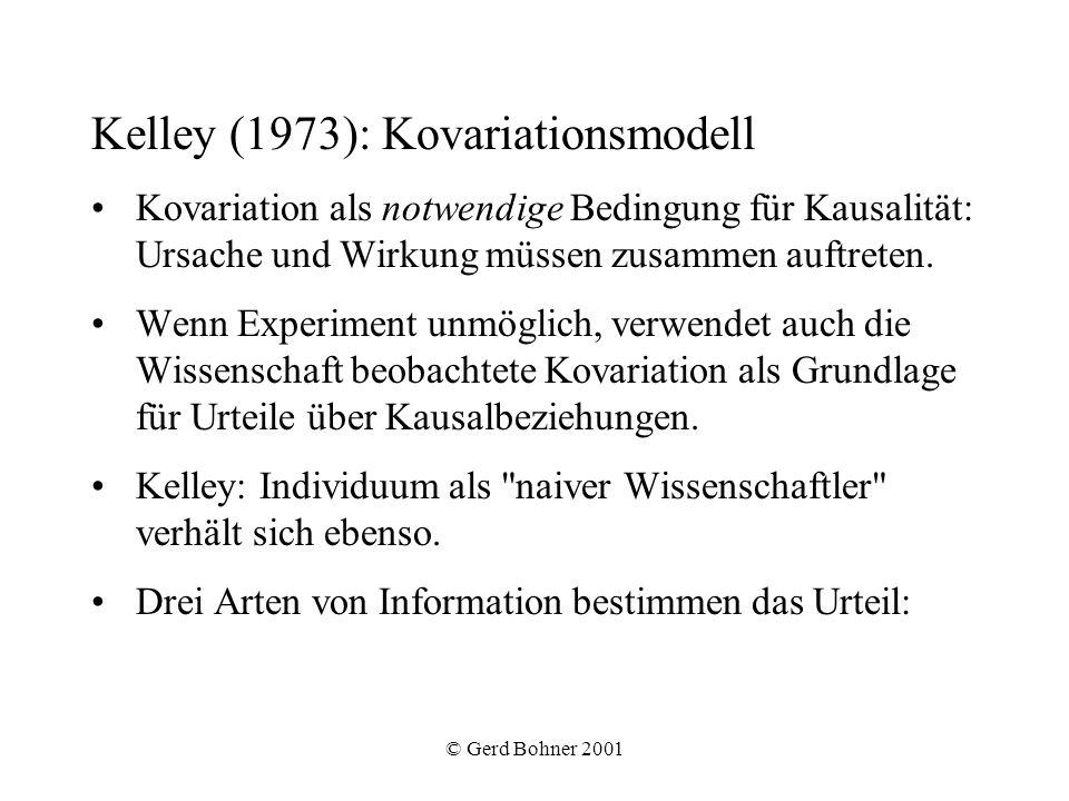 © Gerd Bohner 2001 Drei Arten von Information bestimmen das Urteil: –Konsensus: Reagieren andere Personen in dieser Situation in gleicher Weise.
