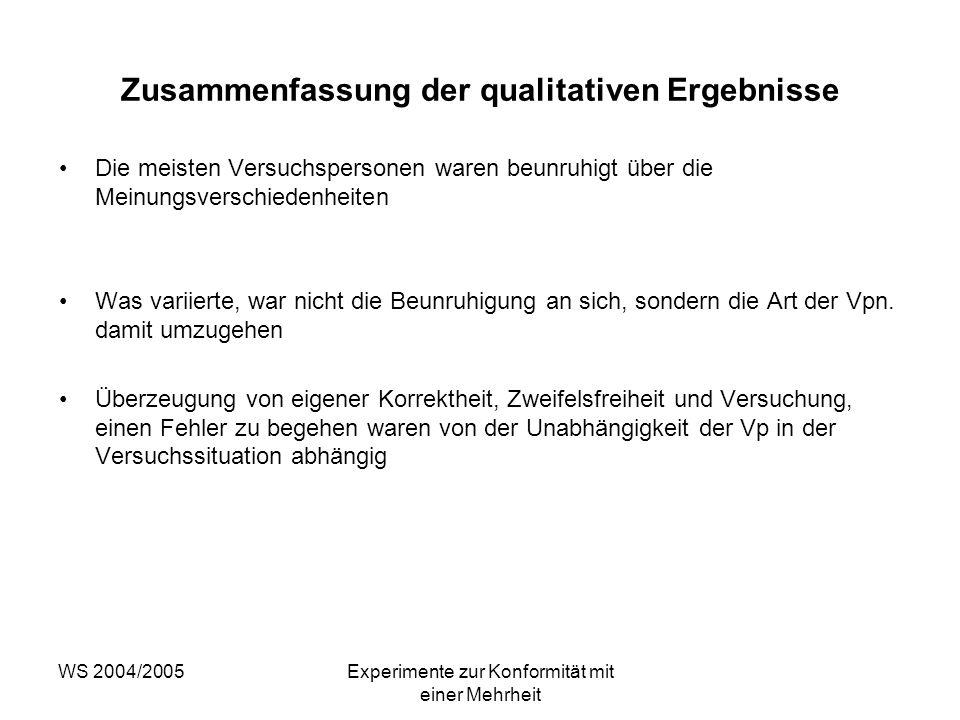 WS 2004/2005Experimente zur Konformität mit einer Mehrheit Zusammenfassung der qualitativen Ergebnisse Die meisten Versuchspersonen waren beunruhigt ü