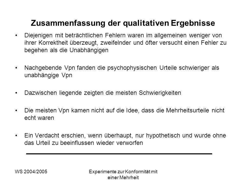 WS 2004/2005Experimente zur Konformität mit einer Mehrheit Zusammenfassung der qualitativen Ergebnisse Diejenigen mit beträchtlichen Fehlern waren im