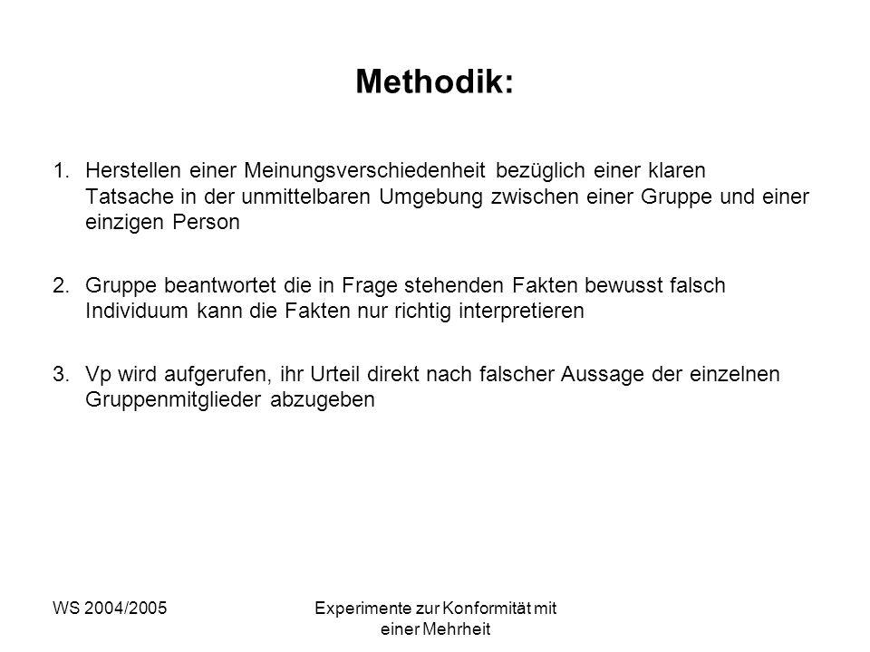 WS 2004/2005Experimente zur Konformität mit einer Mehrheit Methodik: 1.Herstellen einer Meinungsverschiedenheit bezüglich einer klaren Tatsache in der