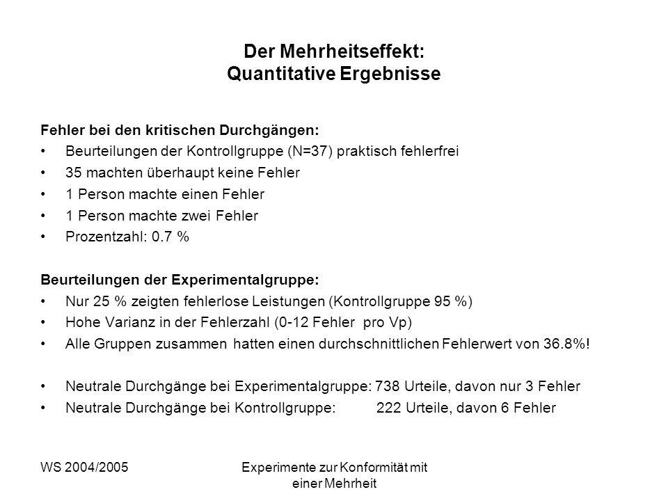 WS 2004/2005Experimente zur Konformität mit einer Mehrheit Der Mehrheitseffekt: Quantitative Ergebnisse Fehler bei den kritischen Durchgängen: Beurtei
