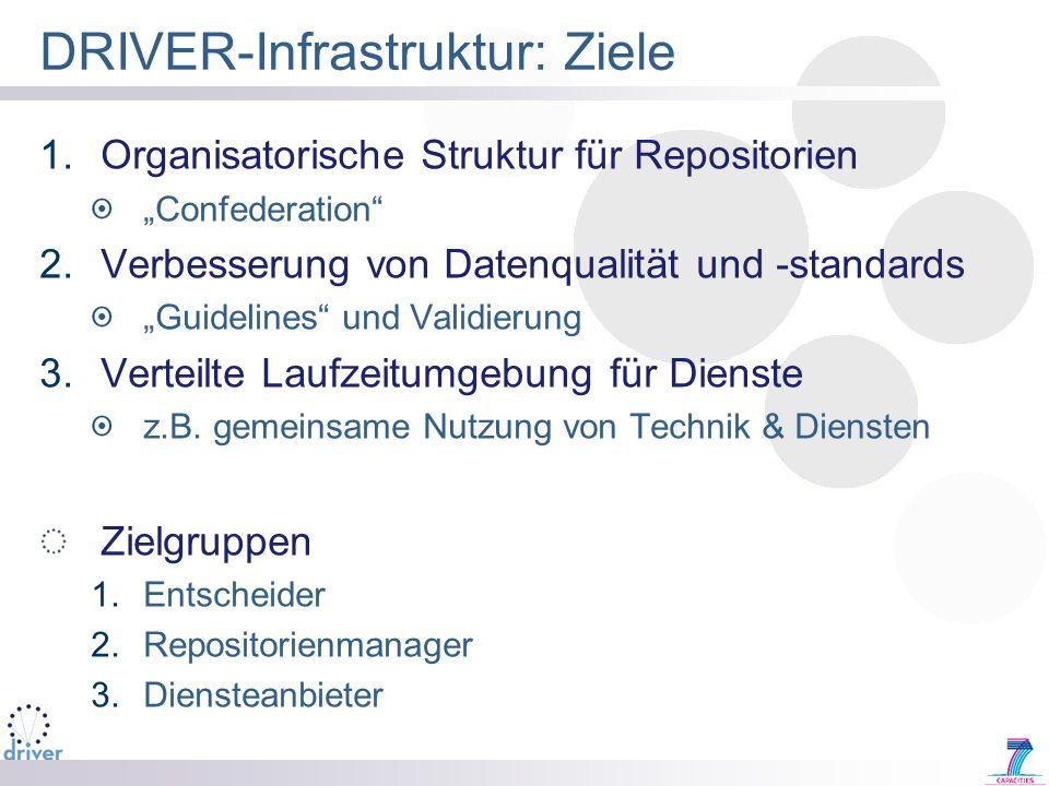 DRIVER-Infrastruktur: Ziele 1.Organisatorische Struktur für Repositorien Confederation 2.Verbesserung von Datenqualität und -standards Guidelines und