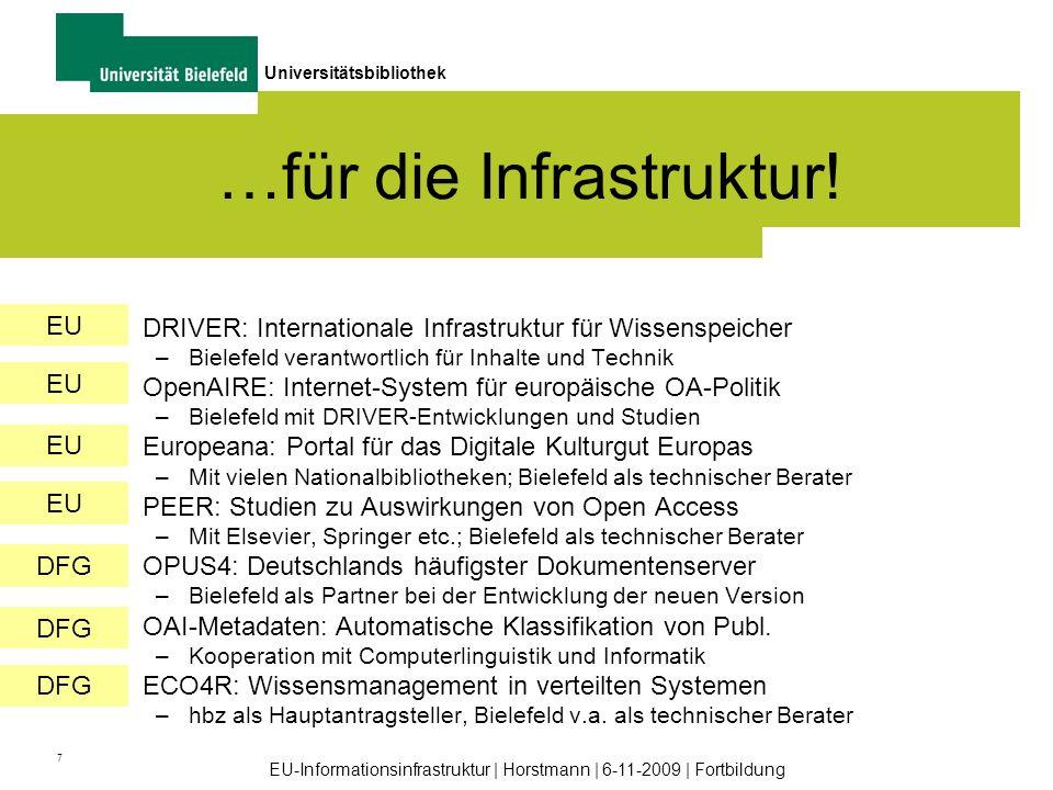 7 Universitätsbibliothek EU-Informationsinfrastruktur | Horstmann | 6-11-2009 | Fortbildung …für die Infrastruktur! DRIVER: Internationale Infrastrukt