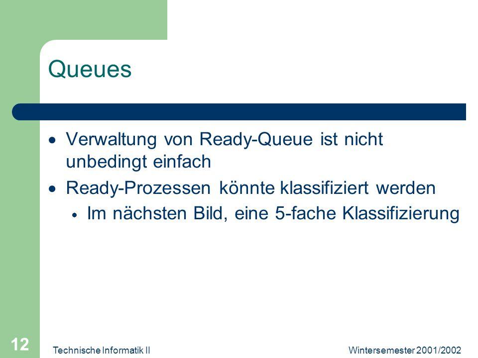 Wintersemester 2001/2002Technische Informatik II 12 Queues Verwaltung von Ready-Queue ist nicht unbedingt einfach Ready-Prozessen könnte klassifiziert werden Im nächsten Bild, eine 5-fache Klassifizierung