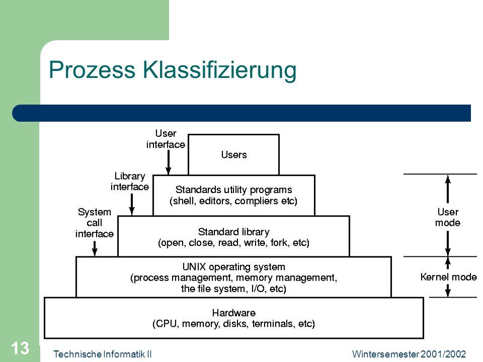 Wintersemester 2001/2002Technische Informatik II 13 Prozess Klassifizierung