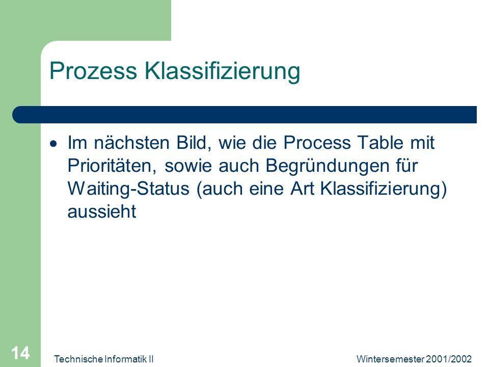 Wintersemester 2001/2002Technische Informatik II 14 Prozess Klassifizierung Im nächsten Bild, wie die Process Table mit Prioritäten, sowie auch Begründungen für Waiting-Status (auch eine Art Klassifizierung) aussieht