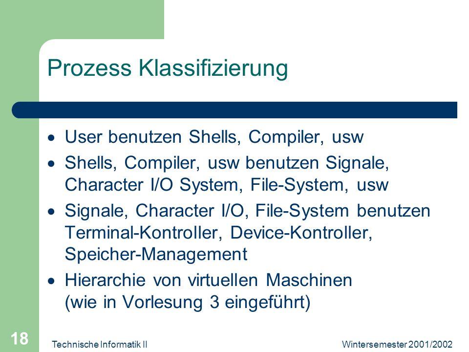 Wintersemester 2001/2002Technische Informatik II 18 Prozess Klassifizierung User benutzen Shells, Compiler, usw Shells, Compiler, usw benutzen Signale, Character I/O System, File-System, usw Signale, Character I/O, File-System benutzen Terminal-Kontroller, Device-Kontroller, Speicher-Management Hierarchie von virtuellen Maschinen (wie in Vorlesung 3 eingeführt)