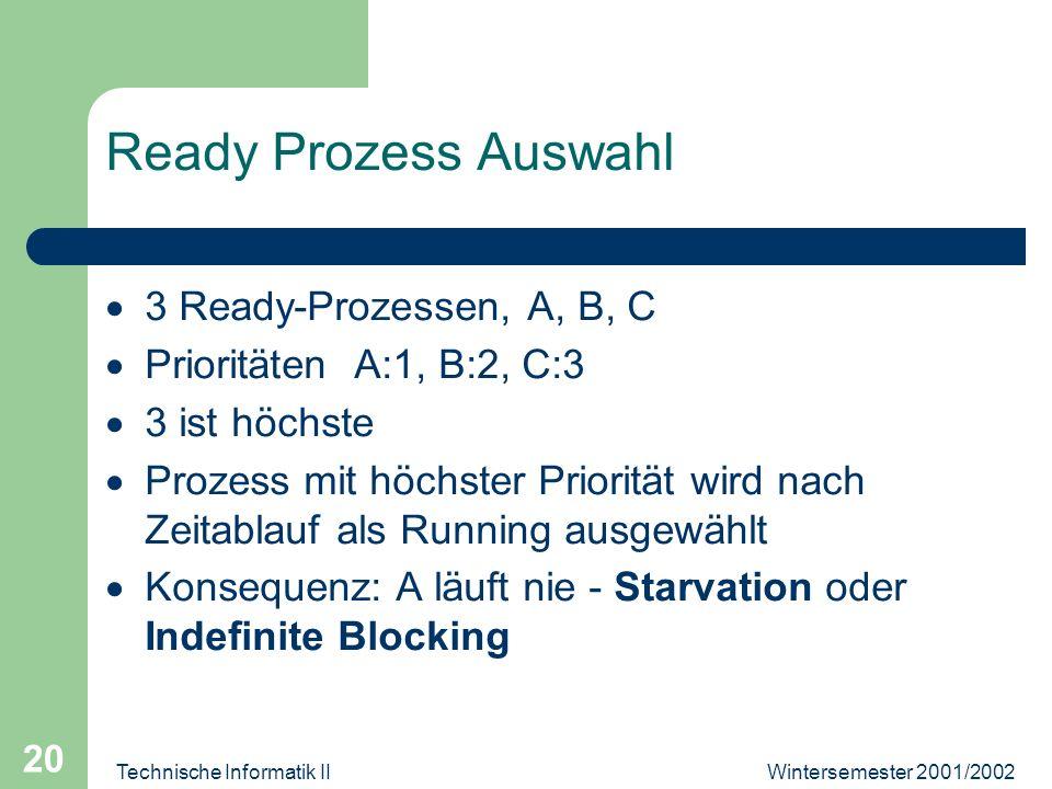 Wintersemester 2001/2002Technische Informatik II 20 Ready Prozess Auswahl 3 Ready-Prozessen, A, B, C Prioritäten A:1, B:2, C:3 3 ist höchste Prozess mit höchster Priorität wird nach Zeitablauf als Running ausgewählt Konsequenz: A läuft nie - Starvation oder Indefinite Blocking