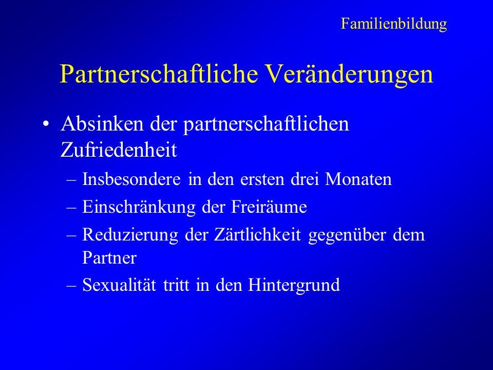 Partnerschaftliche Veränderungen Absinken der partnerschaftlichen Zufriedenheit –Insbesondere in den ersten drei Monaten –Einschränkung der Freiräume –Reduzierung der Zärtlichkeit gegenüber dem Partner –Sexualität tritt in den Hintergrund Familienbildung