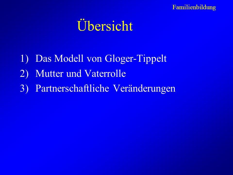 Übersicht 1)Das Modell von Gloger-Tippelt 2)Mutter und Vaterrolle 3)Partnerschaftliche Veränderungen Familienbildung