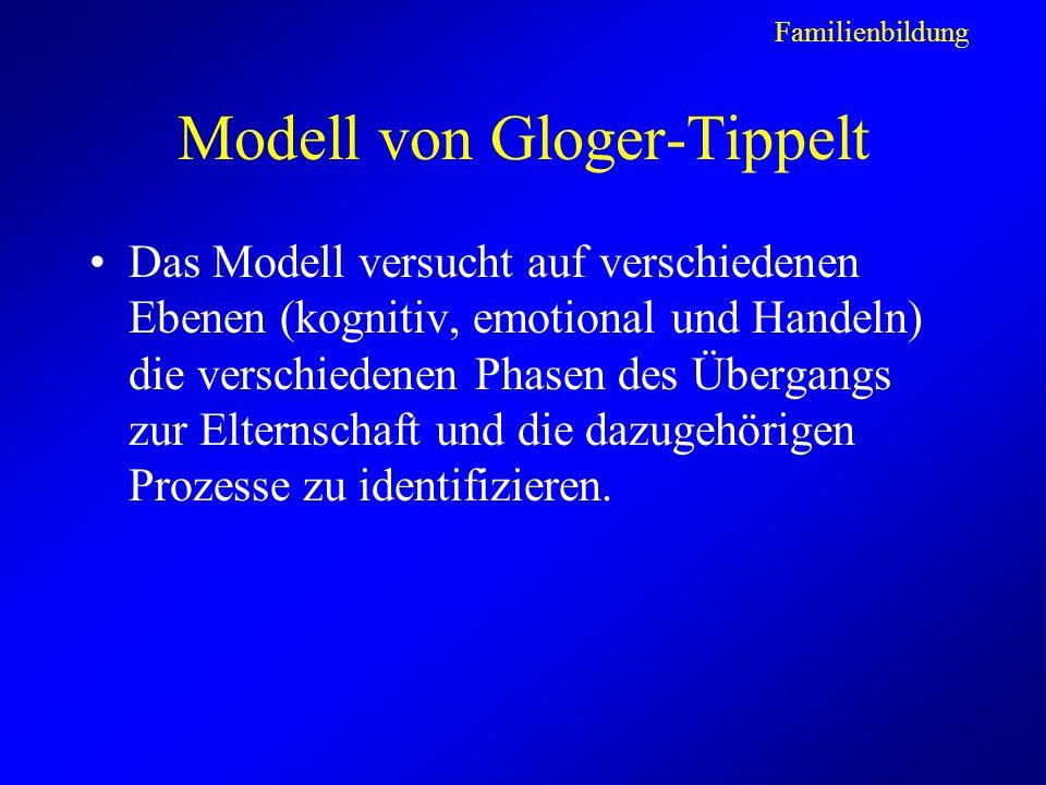 Modell von Gloger-Tippelt Das Modell versucht auf verschiedenen Ebenen (kognitiv, emotional und Handeln) die verschiedenen Phasen des Übergangs zur Elternschaft und die dazugehörigen Prozesse zu identifizieren.