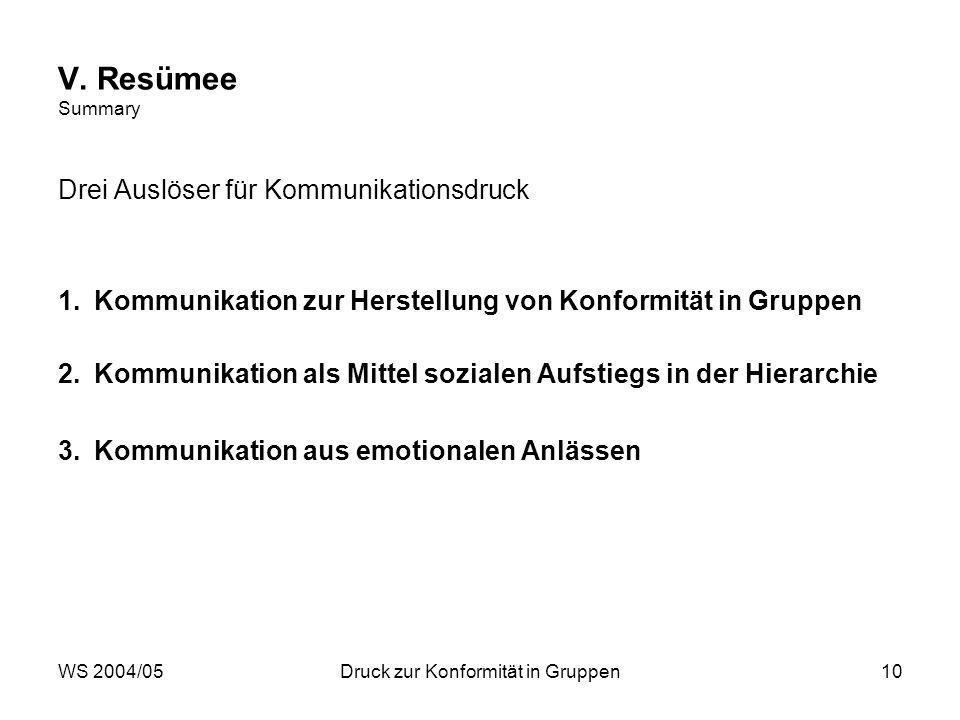 WS 2004/05Druck zur Konformität in Gruppen10 V. Resümee Summary Drei Auslöser für Kommunikationsdruck 1.Kommunikation zur Herstellung von Konformität
