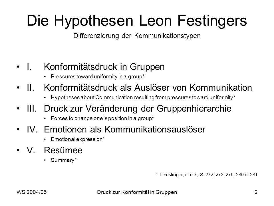 WS 2004/05Druck zur Konformität in Gruppen2 Die Hypothesen Leon Festingers Differenzierung der Kommunikationstypen I.Konformitätsdruck in Gruppen Pres