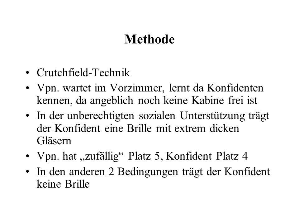 Methode Crutchfield-Technik Vpn.