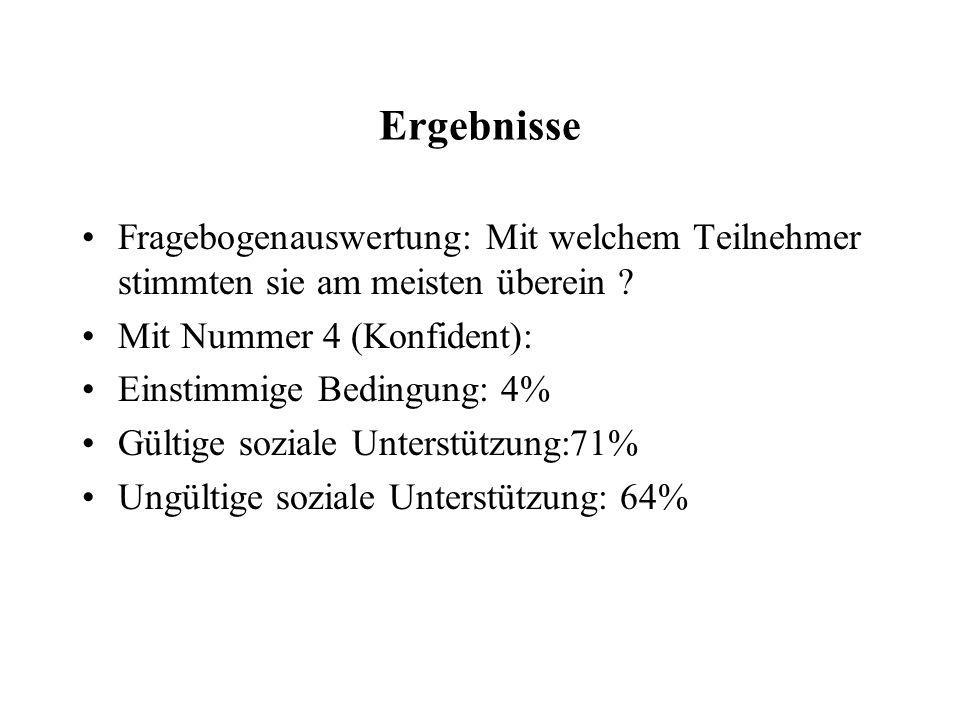 Ergebnisse Fragebogenauswertung: Mit welchem Teilnehmer stimmten sie am meisten überein .