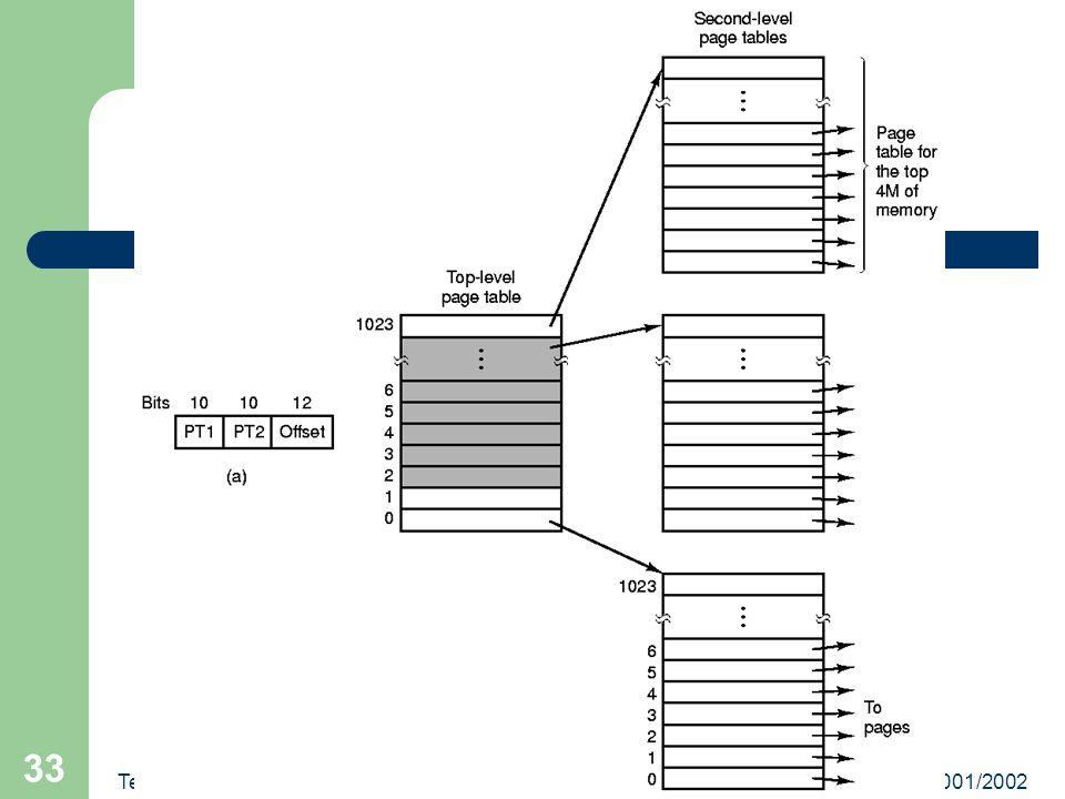 Wintersemester 2001/2002Technische Informatik II 33
