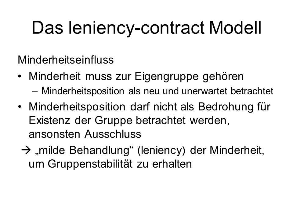 Das leniency-contract Modell Minderheitseinfluss Minderheit muss zur Eigengruppe gehören –Minderheitsposition als neu und unerwartet betrachtet Minder