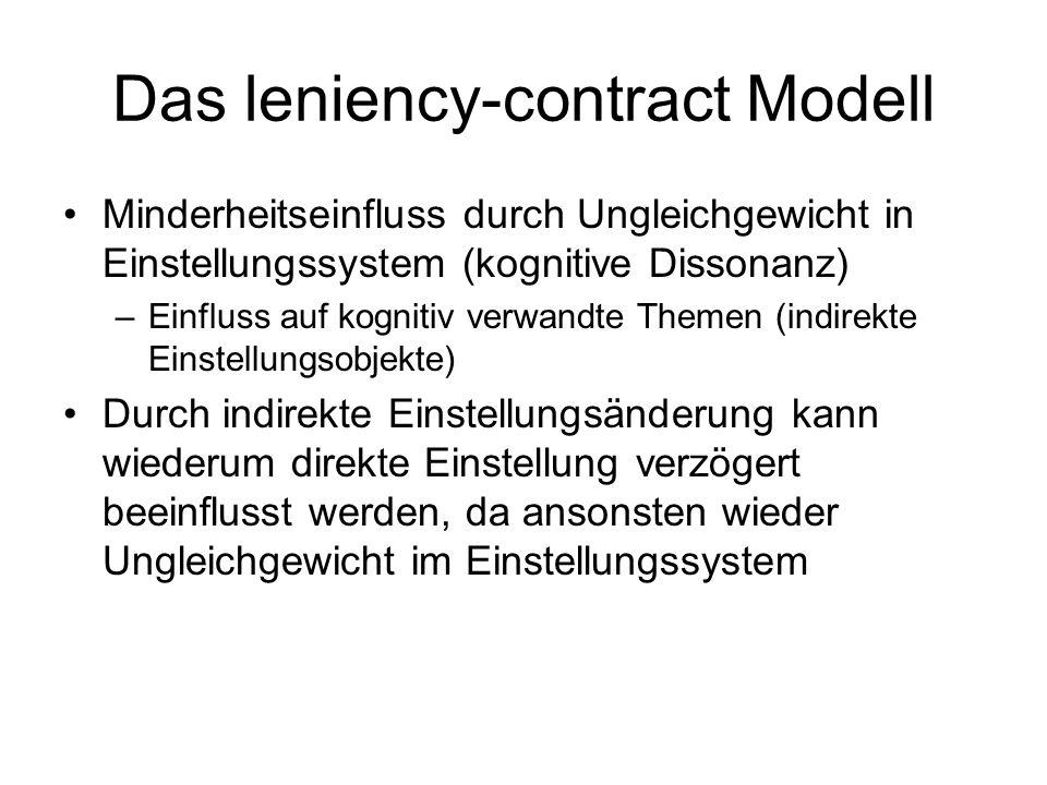 Das leniency-contract Modell Minderheitseinfluss durch Ungleichgewicht in Einstellungssystem (kognitive Dissonanz) –Einfluss auf kognitiv verwandte Th