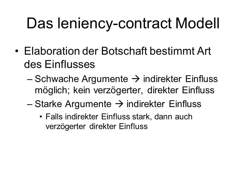 Das leniency-contract Modell Elaboration der Botschaft bestimmt Art des Einflusses –Schwache Argumente indirekter Einfluss möglich; kein verzögerter,