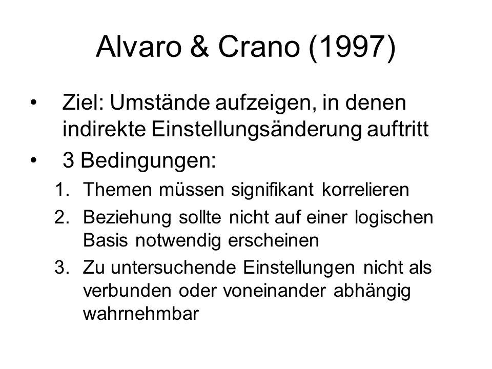Alvaro & Crano (1997) Ziel: Umstände aufzeigen, in denen indirekte Einstellungsänderung auftritt 3 Bedingungen: 1.Themen müssen signifikant korreliere