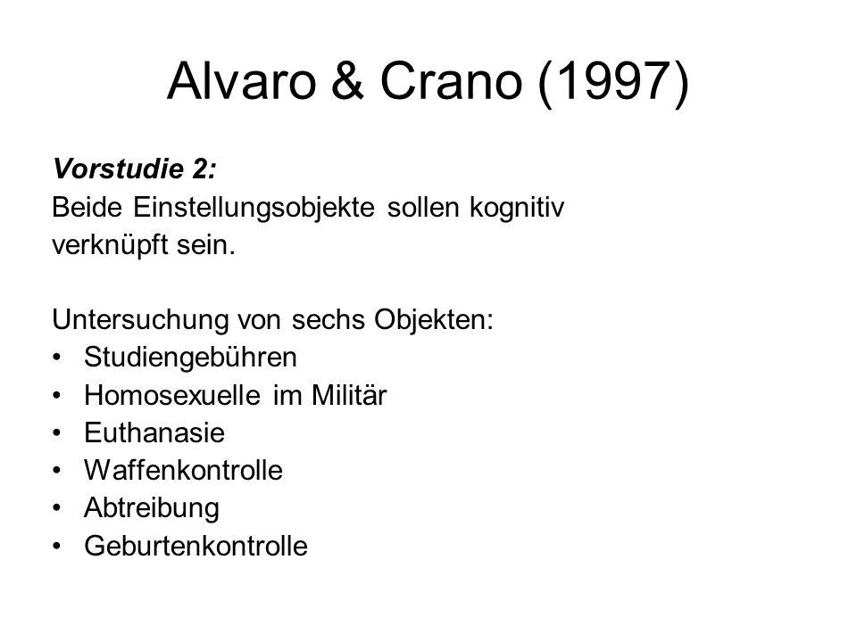 Alvaro & Crano (1997) Vorstudie 2: Beide Einstellungsobjekte sollen kognitiv verknüpft sein. Untersuchung von sechs Objekten: Studiengebühren Homosexu