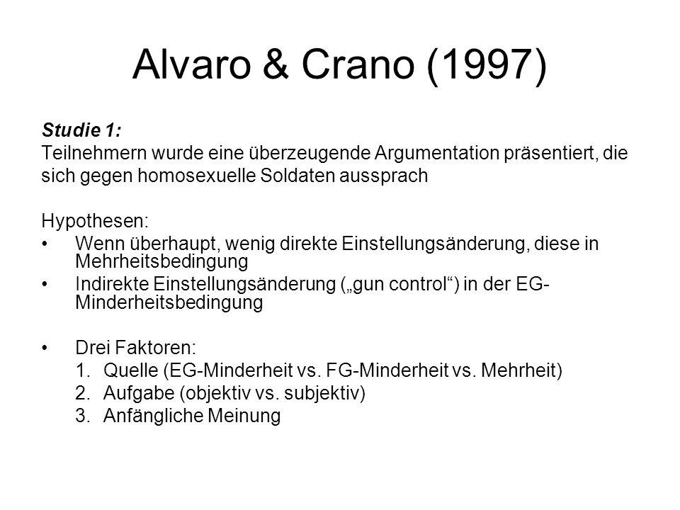 Alvaro & Crano (1997) Studie 1: Teilnehmern wurde eine überzeugende Argumentation präsentiert, die sich gegen homosexuelle Soldaten aussprach Hypothes
