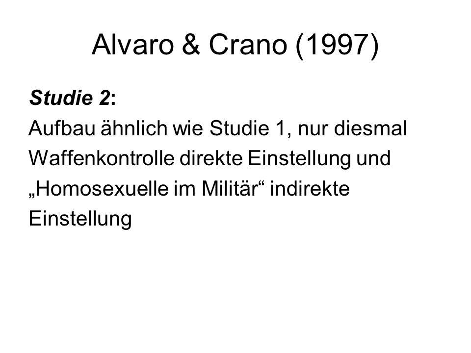 Alvaro & Crano (1997) Studie 2: Aufbau ähnlich wie Studie 1, nur diesmal Waffenkontrolle direkte Einstellung und Homosexuelle im Militär indirekte Ein