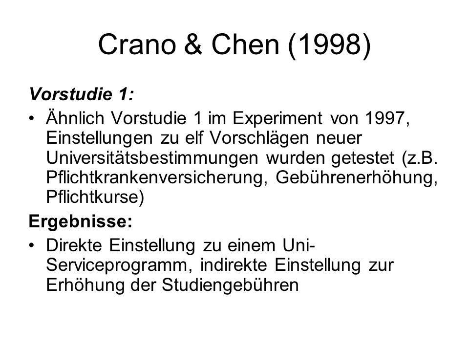 Crano & Chen (1998) Vorstudie 1: Ähnlich Vorstudie 1 im Experiment von 1997, Einstellungen zu elf Vorschlägen neuer Universitätsbestimmungen wurden ge